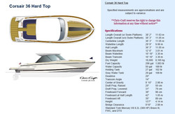 Corsair 36 HT Spec