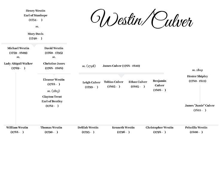 Westin Culver.jpg