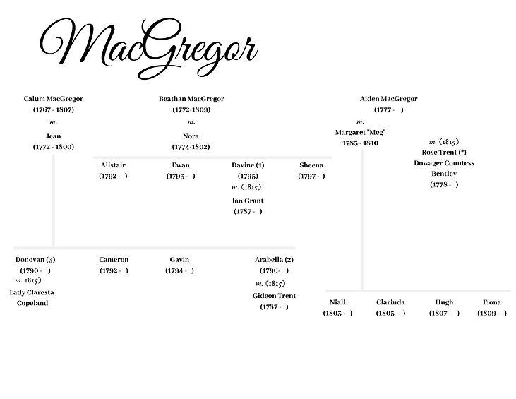 MacGregor.jpg
