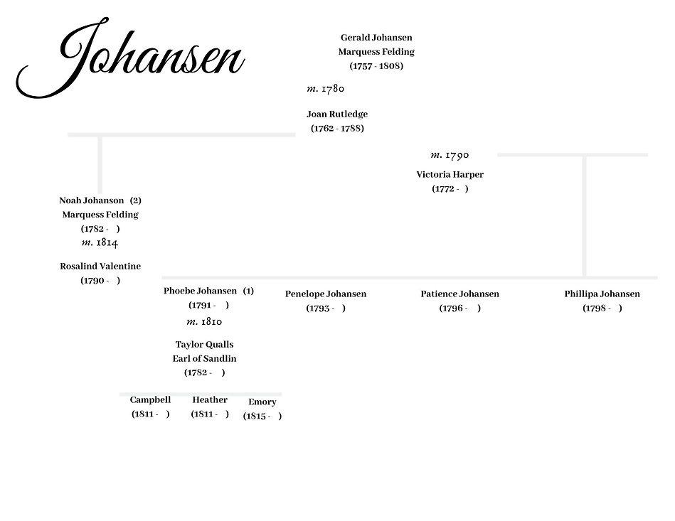 Johansen.jpg