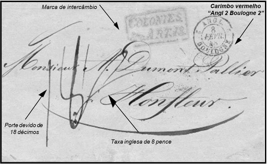 """1847 - Carta da Bahia de 18 de dezembro de 1847 endereçada à Honfleur e transportada por navio britânico de comércio. Recebe à chegada na Inglaterra a marca """"Swansea/Ship Letter"""" (verso) e é encaminhada a Londres, onde são aplicados a marca retangular """"Colonies & c. Art. 13."""" (Salles T3, pg. 150 fig. 1164) e o porte manuscrito de 8 pence correspondente à tarifa inglesa para as cartas transportadas por navios mercantes. No verso o carimbo de trânsito inglês de 6 de fevereiro de 1848. Carimbo vermelho de entrada na França """"Angl./ 2 Boulogne 2 """" (Salles T3 fig. 1174, pg. 154) de 8 de fevereiro, aplicado em Paris-Étranger. e, no verso, chegada a Honfleur em 9 de fevereiro de 1848. Taxa de 18 décimos a pagar pelo destinatário, sendo 10 décimos para a Inglatyerra segundo a convenção de 1843 - M. Chauvet pg. 92 - e 8 décimos pelo trajeto Boulogne- Honfleur segundo a tarifa de 1828. [Carta de 71/2 à 10gr. para uma distância de 150 a 220km]). (Coll. KWL)."""