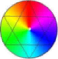 Complementaire kleuren met ster.jpg