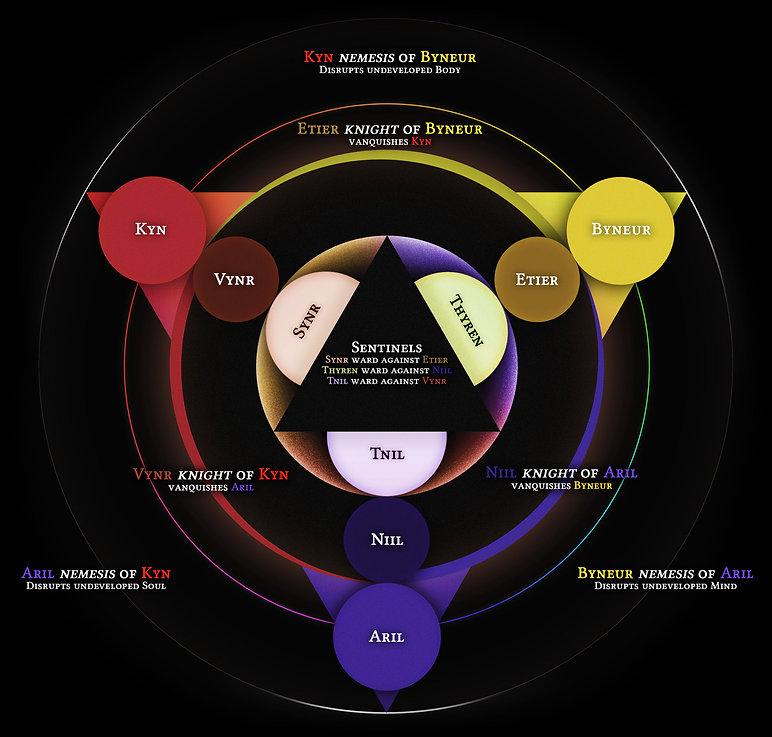 Astral Dynamics - Labels.jpg