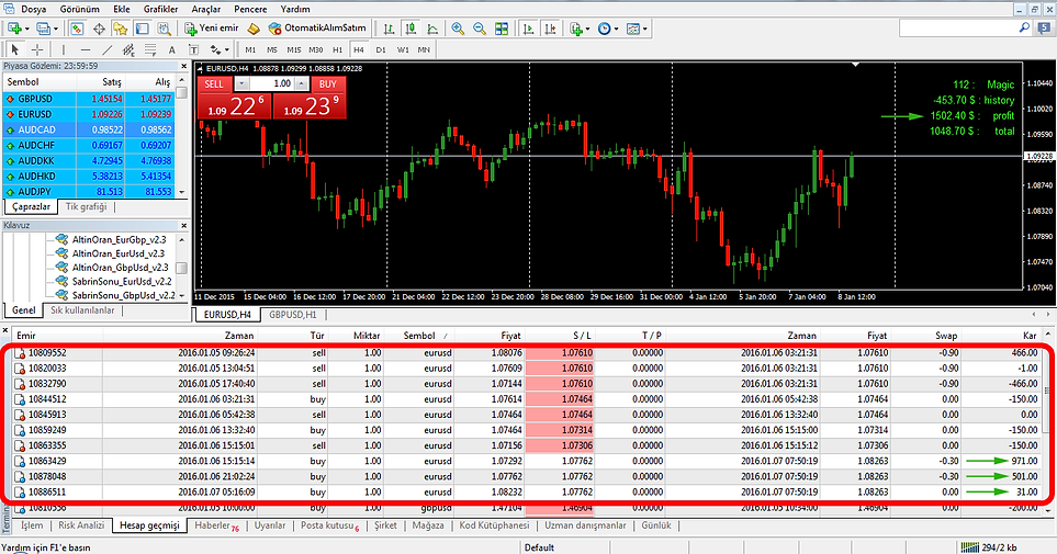Forex Robotu - Patience To Result