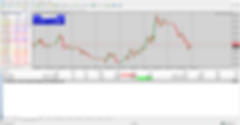 forex, viop, dolar/tl, usd try, usd try, usd tl, tl dolar