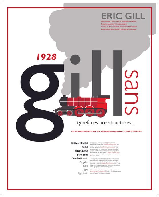 Gill Sans Type: Feild Guide