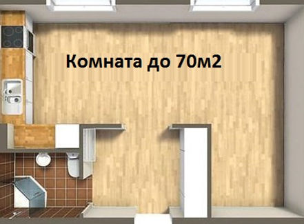 На какую площадь ставить кондиционер? ЛДС-МАРКЕТ (ИП Горбачев Е.С.) https://www.lds-market.com/ploshchad-pomeshcheniya-do-70m2
