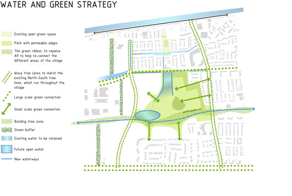 Water and Green Strategy Q.jpg