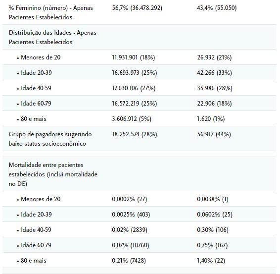 Tabela 2.2.png