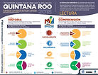 INFOGRAFÍA_QUINTANA_ROO_page-0001.jpg