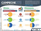 INFOGRAFÍA CAMPECHE_pages-to-jpg-0001.jp