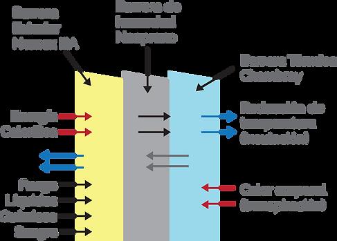 BARRERAS DEFENDER-03.png