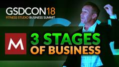 GSDCON18 Keynote | Tom Hatten, CEO & Founder of Mountainside Fitness