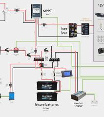 Van conversion electrical diagram