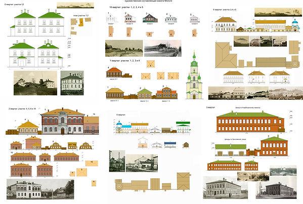 визуализация объектов Мологи в пространс
