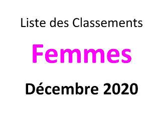 Liste des Classements Hommes-Femmes-page
