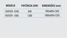 MV Refrig Autosserviço 3.jpg
