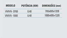 MV Neutra Autosserviço.jpg