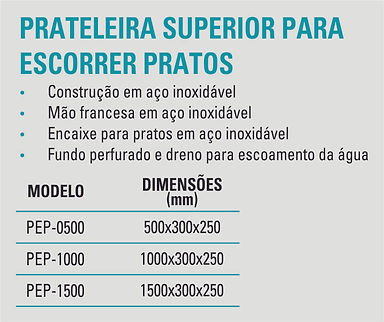 Prateleira Superior Pratos.jpg