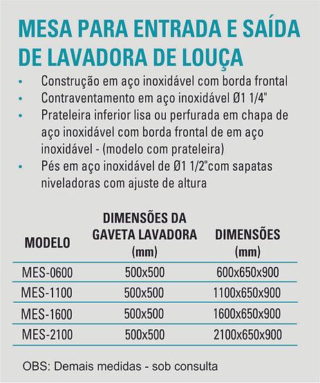 Mesa Lavadora de Louça.jpg