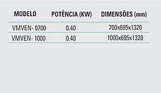 MV Neutra Autosserviço 3.jpg