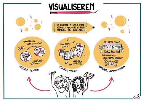visualiseren_basics.jpg