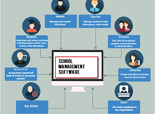 school-management-system-500x500.png