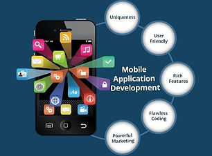 mobile-application-development-software-