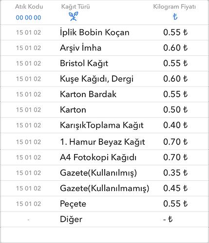 Kağıt Fiyat Lisetsi.png