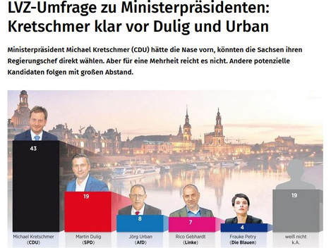 Meinungsbarometer Sachsen (3)