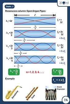 7A (cha 4).jpg