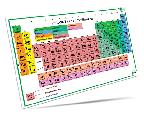 Periodic_Table_Card.png