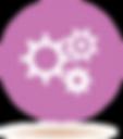 ETL Development Services