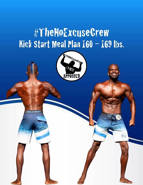 #TNEC Kick Start Meal Plan Weight Class: 160 - 169 lbs.