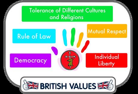British Values.png