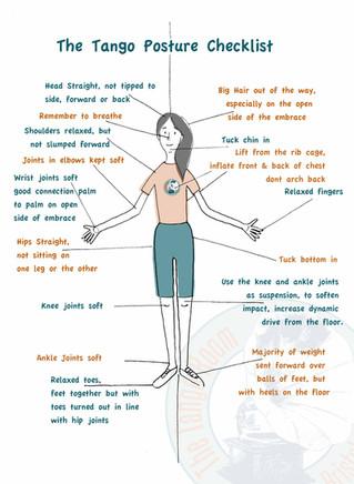 The Tango Posture Checklist