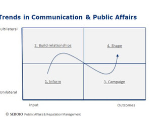New Trends In Communication & Public Affairs