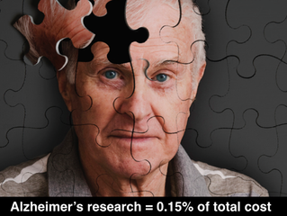 Alzheimer's - Urgent Research Needed