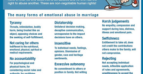 Emotional Abuse Test — Take it now!