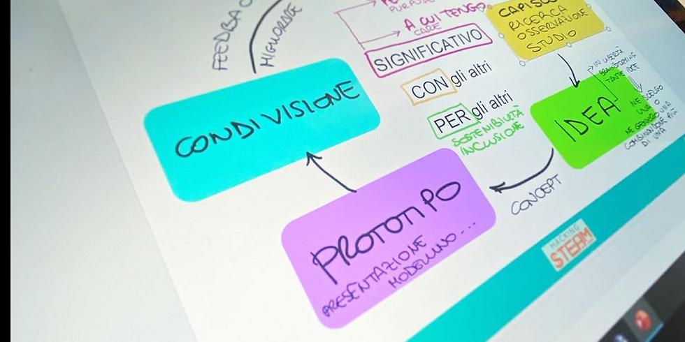 EDU - Lavagne digitali condivise e DESIGN thinking