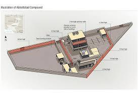 illustration-of-abbottabad-compound