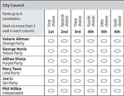 RCV sample ballot.jpg
