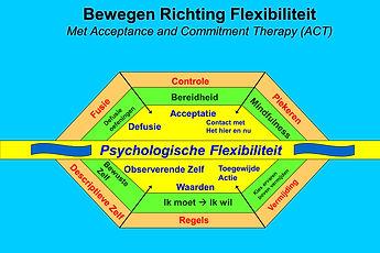 Bewegen-richting-flexibiliteit.jpg
