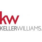 Keller Williams Partners Logo