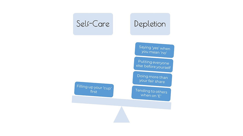 Self-Care Depletion Chart 20201220.jpg