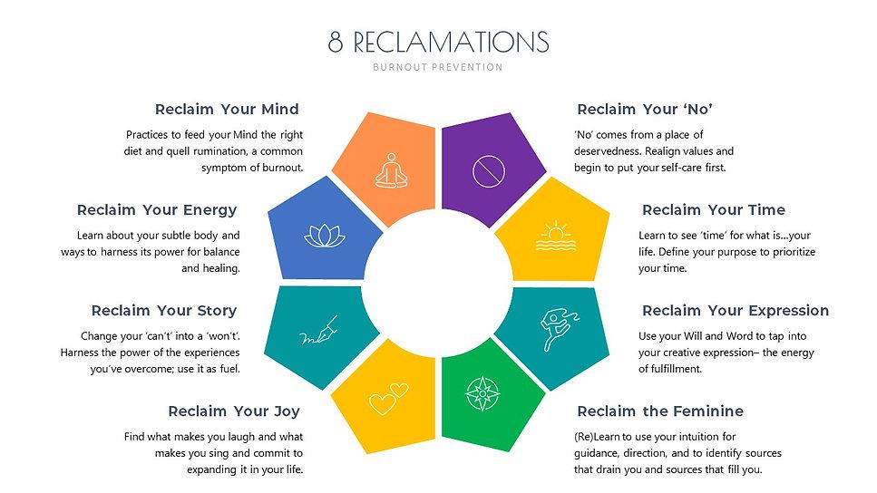 8 Reclamations Diagram 20201220.jpg