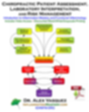 chiropractic laboratory cover pdf.png