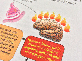Energy failure (mitochondrial dysfunction) contributes to chronic pain, migraine
