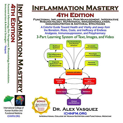 Inflammation Mastery, 4th Ed ($170 + $20 shipping)