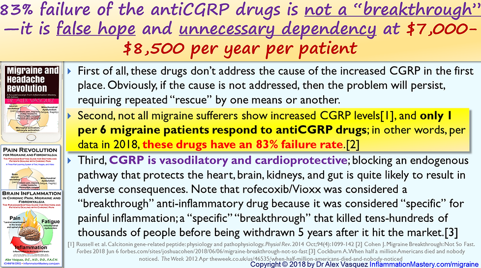 failure of the antiCGRP drugs is not a b